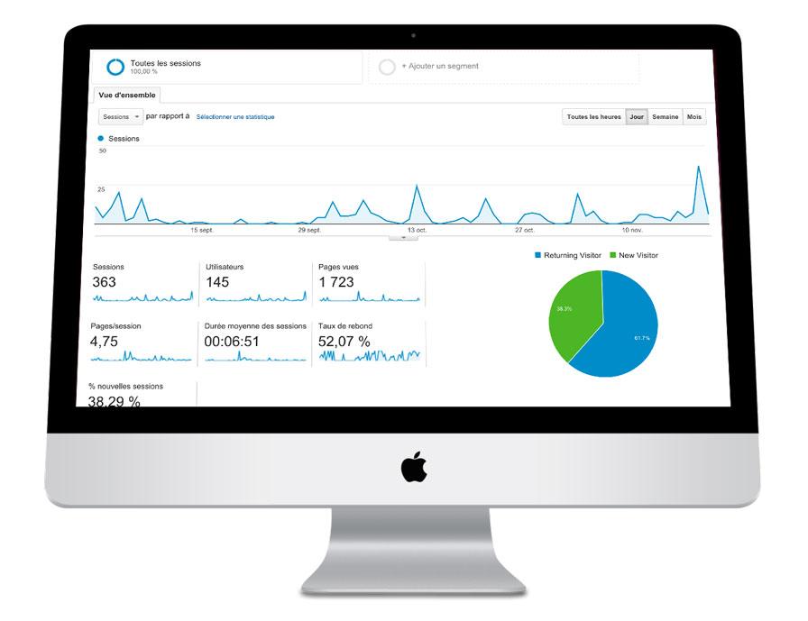 Validez la qualité de votre stratégie grâce à des outils d'analyse comme Google Analytics